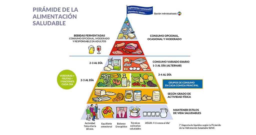 diferencia-entre-alimentacion-y-nutricion
