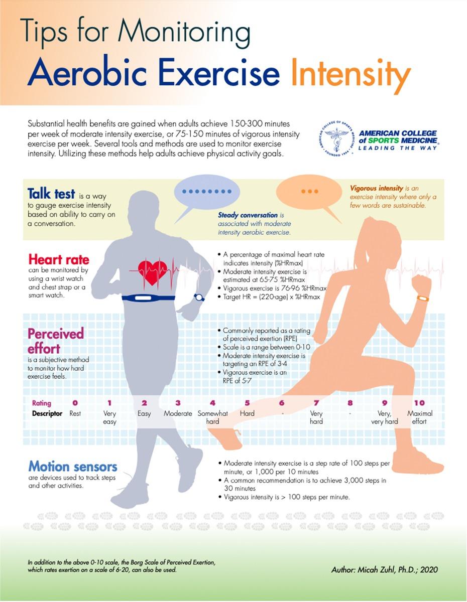 infisport-blog-como-entrenar-cardio-en-casa