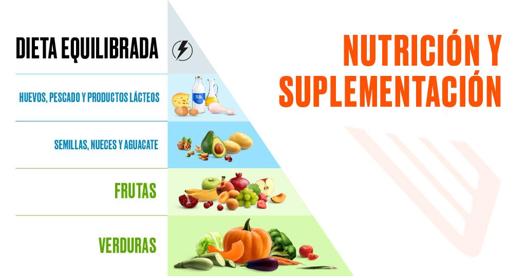 nutricion-y-suplementacion-en-lesiones-musculares